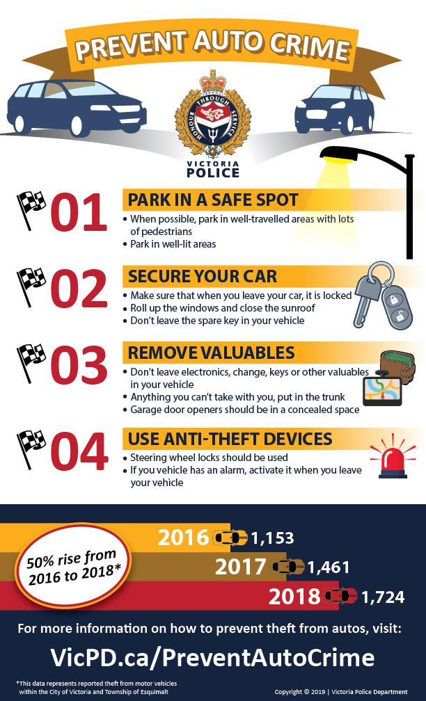 Prevent Auto Crime | Victoria Police Department